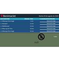 Metrovalencia contará con pantallas que informarán sobre el aforo en las estaciones